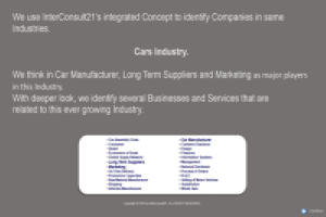 Strategic Supply Chain. Cars Industry. Copyright © InterConsult21.