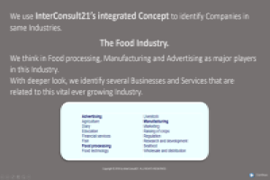 Strategic Supply Chain. Food Industry. Copyright © InterConsult21.