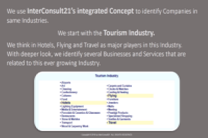 Strategic Supply Chain. Tourism Industry. Copyright © InterConsult21.